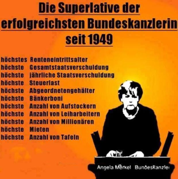 Festgehalten und bewiesen: Merkels Widersprüche!